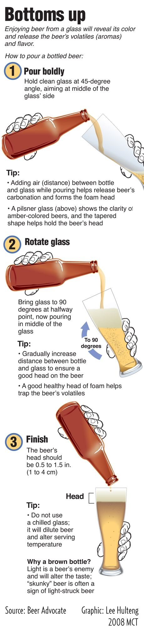 How to pour a beer like a pro!  So don't need a poster how to do this...my Dad was a better teacher :)