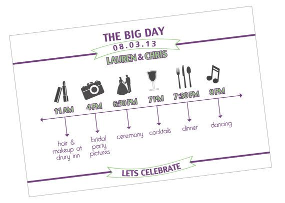 day itinerary template