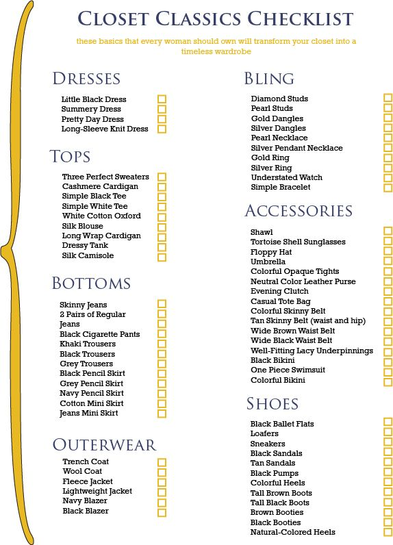 Let The Real World Begin: The Closet Checklist