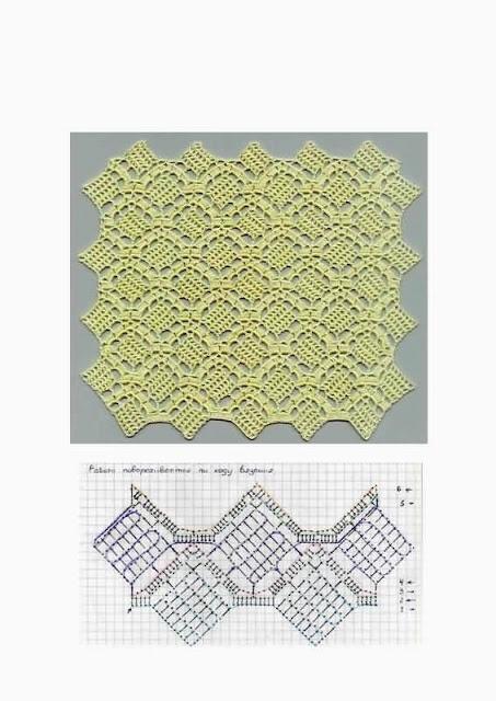 intricate crochet scheme