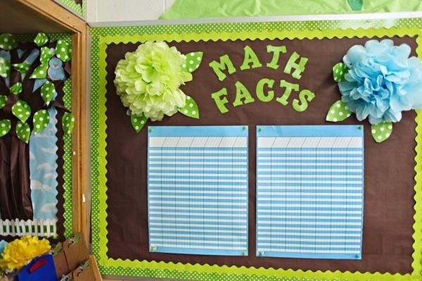 Classroom Decor Sites : Classroom decorating ideas school sites pinterest
