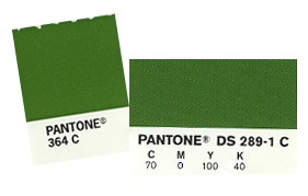 Pantone- green accent color?  Mood Board: Kitchen 2012  Pinterest
