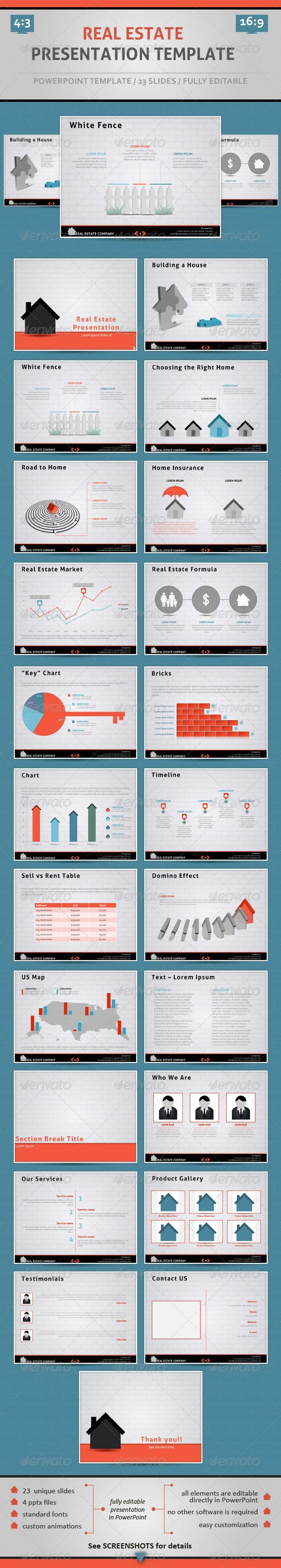 Powerpoint Templates For Sales Presentation
