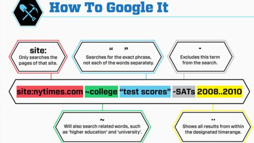 How to Google it!