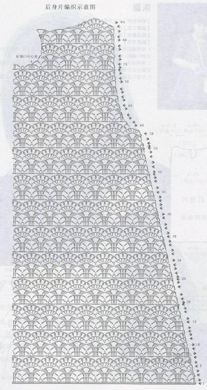 Вязание крючком подолы платьев 299
