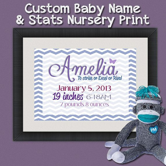 Personalized baby name stats wall decor for nursery for Baby name decoration