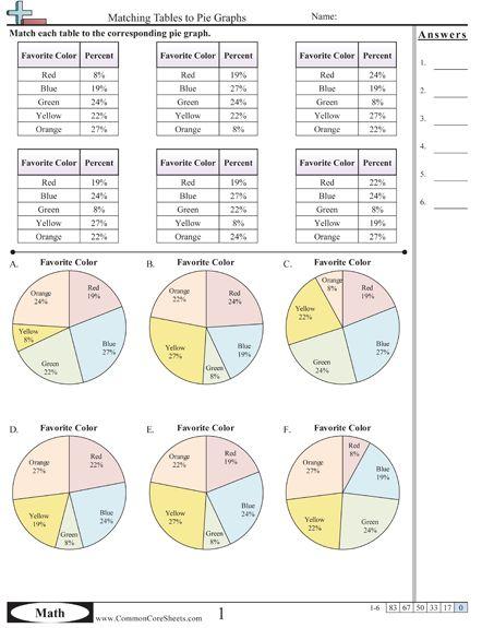 Pie Graph Worksheets | Classroom | Pinterest