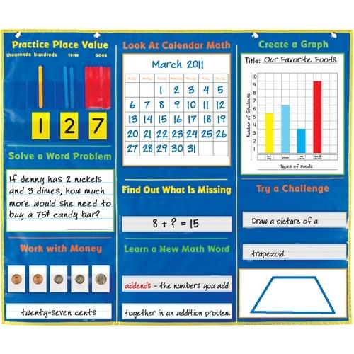 Calendar Math Ideas Nd Grade : Daily math pocket chart