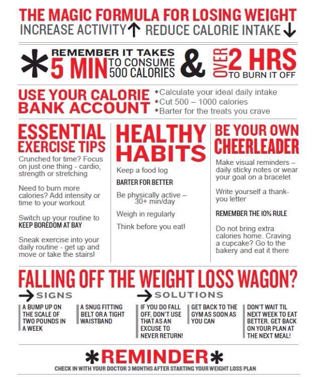 Lose weight 6 week plan image 8