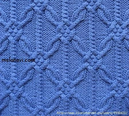 knit cable pattern crochet/knitting library of stitches Pinterest