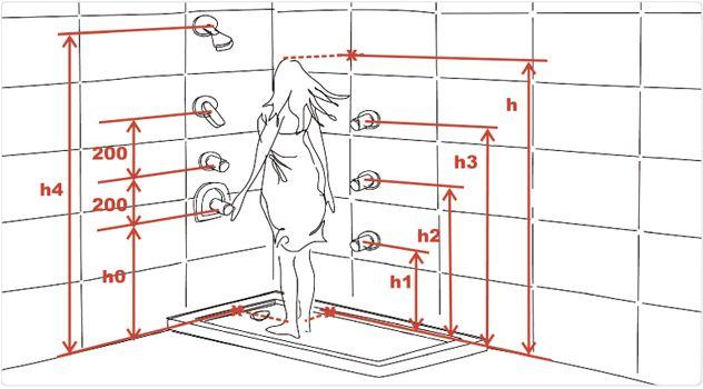 Diagrama Instalacion De Regadera De Baño ~ Dikidu.com