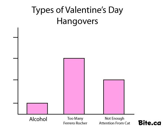 valentine's day hangman game