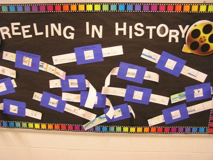 Reeling In History Bulletin Board Idea Classroom