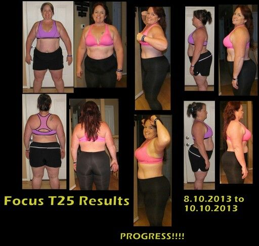 T25 Results | T25 | Pinterest