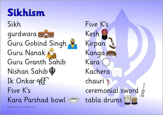 Sikhism word mat (SB6889) - SparkleBox | R.E | Pinterest