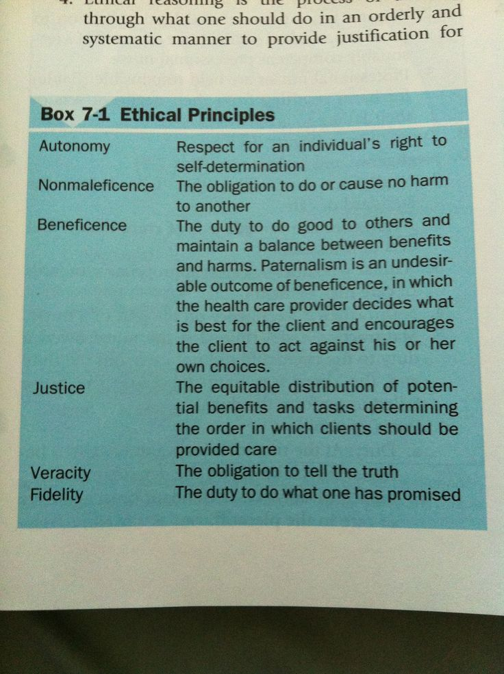 characteristics of an ethical dilemma in nursing What are ethical dilemmas in nursing credit: todd davidson illustration works getty images full answer one ethical dilemma that can be used in the classroom presents a scenario in which a student is smart, but not a good test taker.