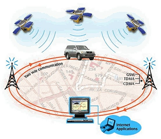 gps tracking software for nokia e63 themes