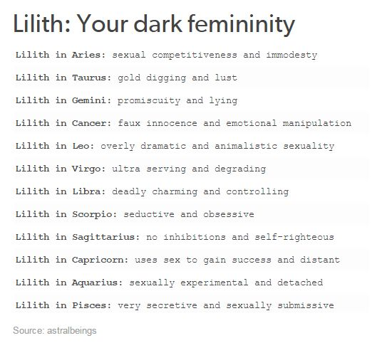 Pin by Jacqueline Smith on Zodiac Signs (Scorpio) & Myers ... Lilith Astrology