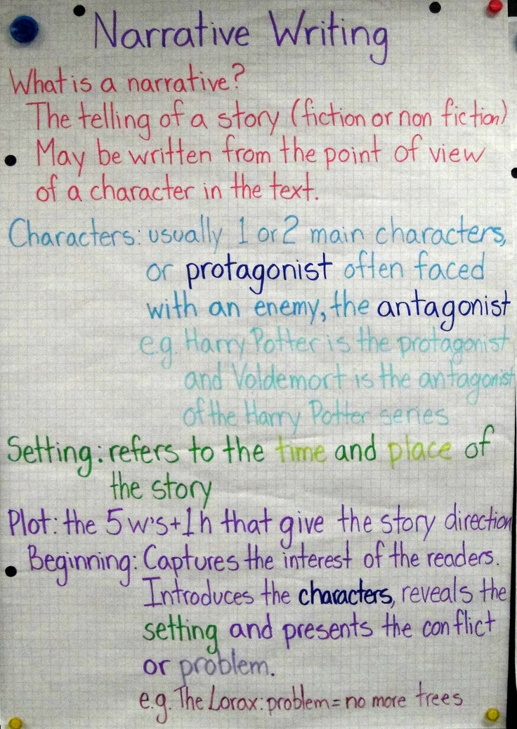 elements of writing an expository essay