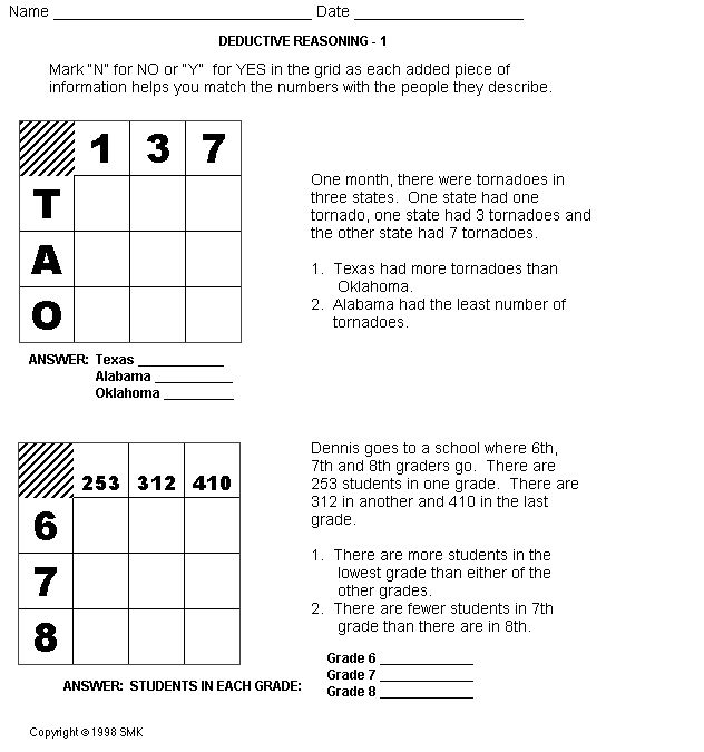 SchoolexpressCom Math Worksheets – Schoolexpress Math Worksheets