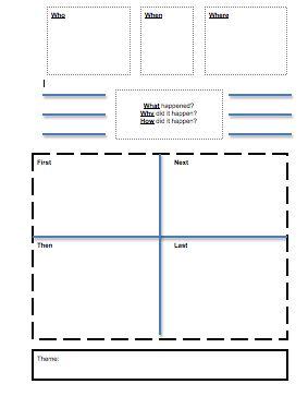 Summarizing Graphic Organizer | Summarizing | Pinterest