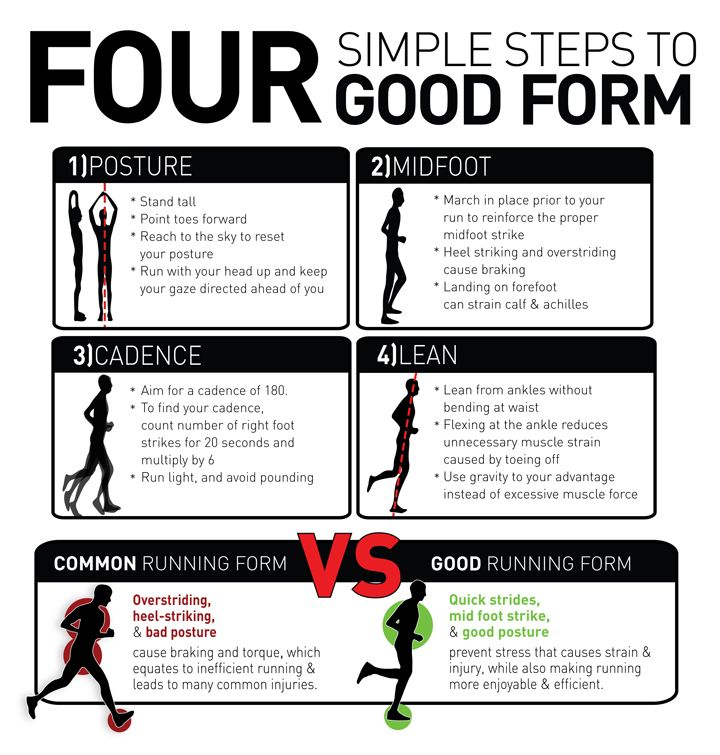 4 easy steps to good running form.
