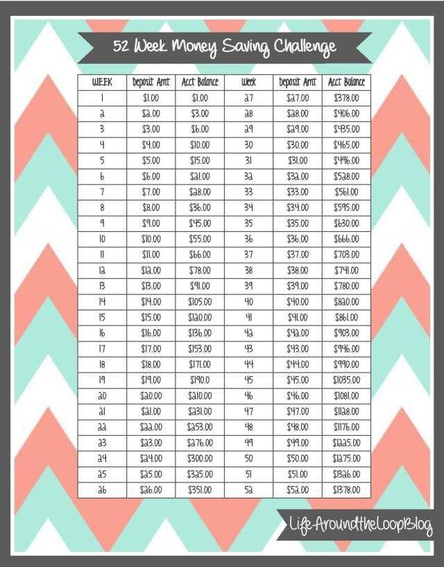 printable 52 week saving chart 52 week money challenge 52 week money ...