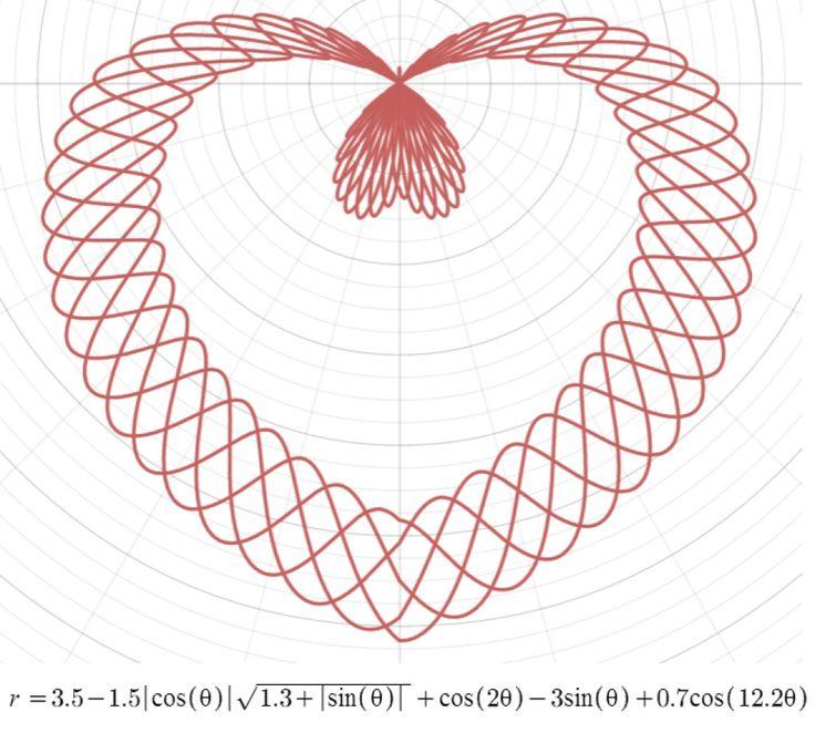 valentine geometry activities
