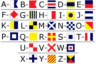 nautical flag letters