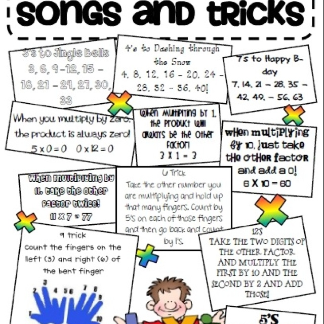 Multiplication tricks homeschool heaven pinterest for Table 6 trick
