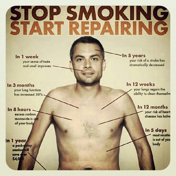 Reasons to quit smoking cool stuff pinterest