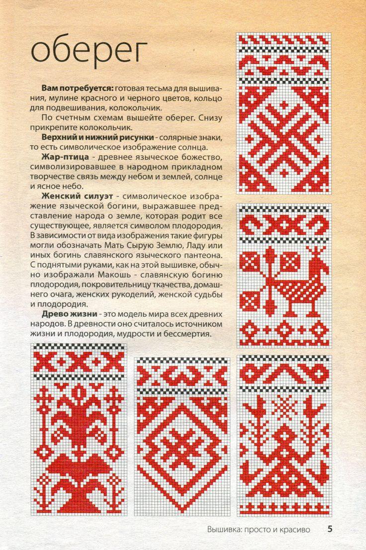 Символы в карельской вышивке