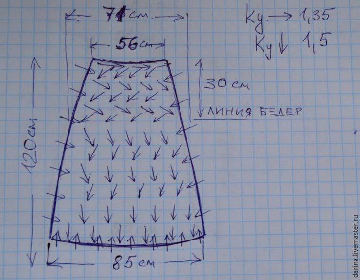 Мокрое валяние юбка