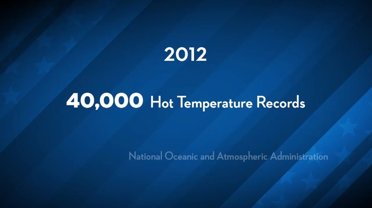 How many Hot Temperature Records were set in 2012