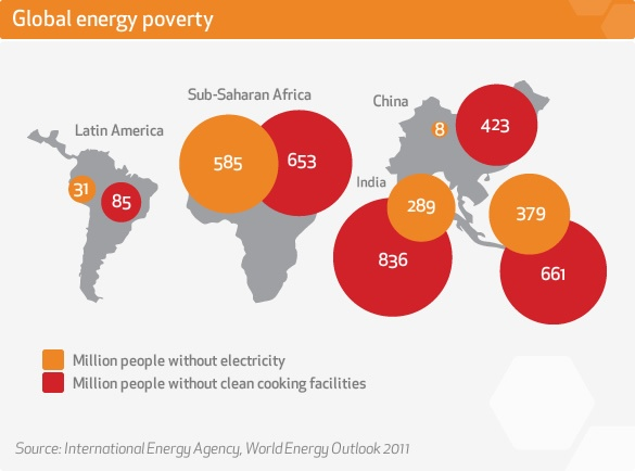 Image result for Energy Poverty