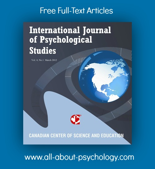 Counseling Psychology subjects of the study