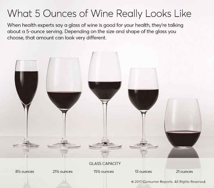 photo Is Red Wines Resveratrol Really Healthy