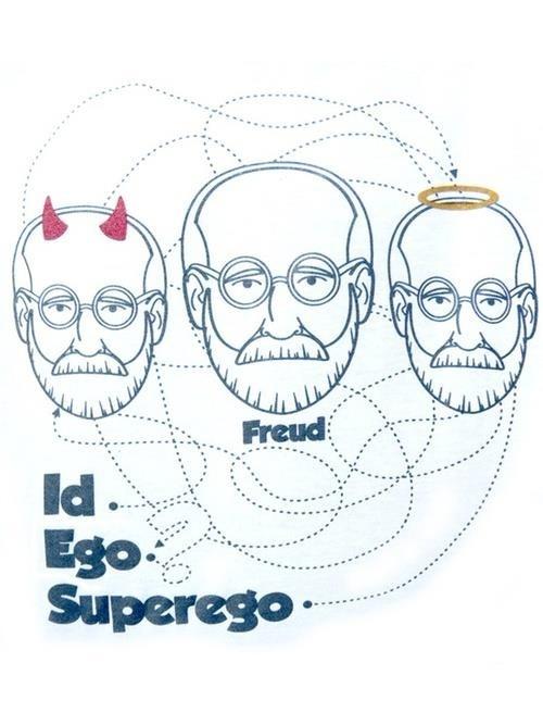 Id ego and superego psychology definition uno