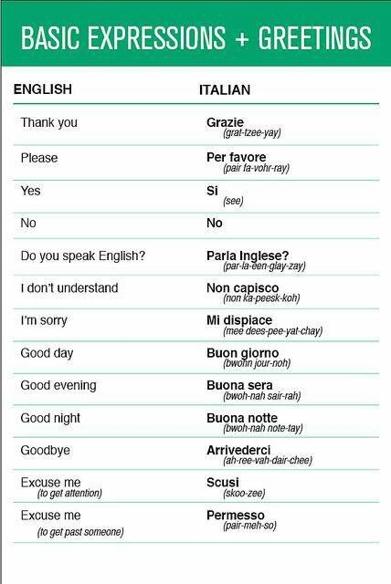 Learn Italian | the italian language | Pinterest