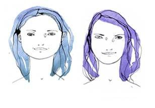 Selecting Eyeglass Frames by Face Shape My Style Pinterest