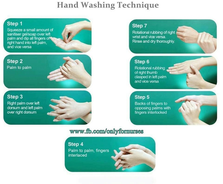 Hand hygiene compliance among healthcare workers in an accredited tertiary care hospital