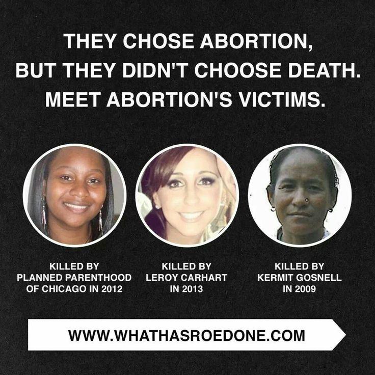 pro life on abortion essay