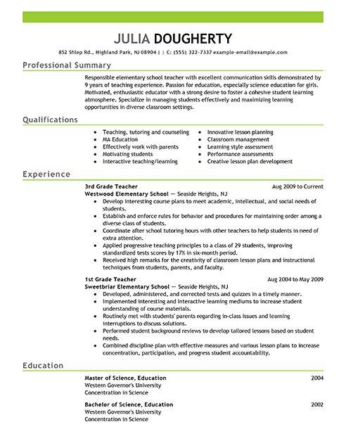 Resume For History Teachers