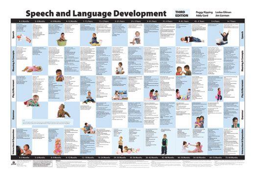 english language paper