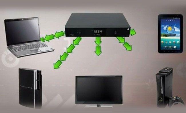 verizon fios cable box exchange