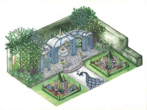 Pin by margy miller on midday in the garden pinterest for Victorian garden designs