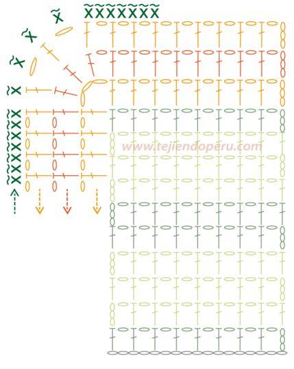 Juegos De Baño A Gancho:juego para baño tejido a crochet