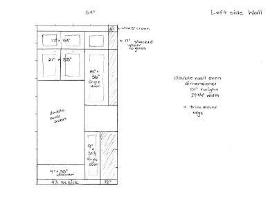 Cabinet Standard Dimensions Casey Kitchen Pinterest