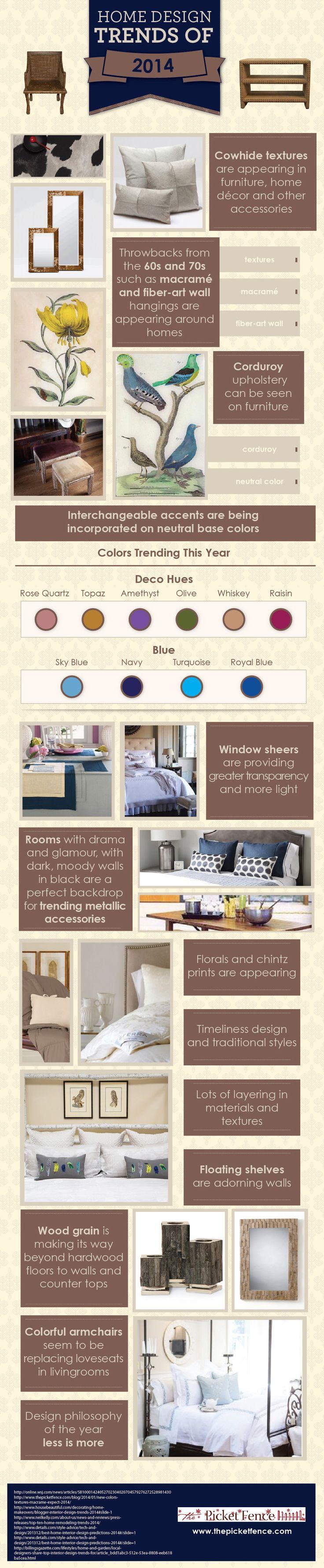 Home Design Trends o