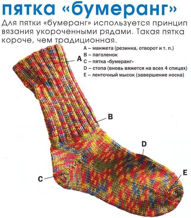 Как связать пятку у носка спицами бумерангом